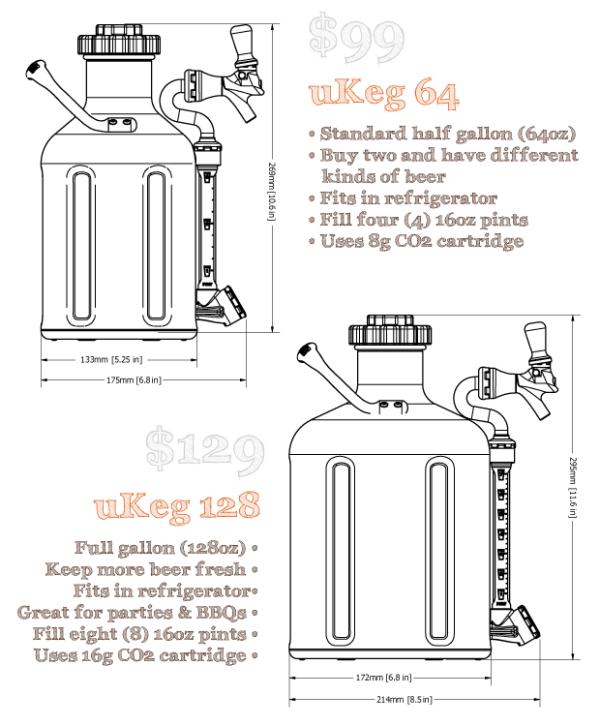 keg_types