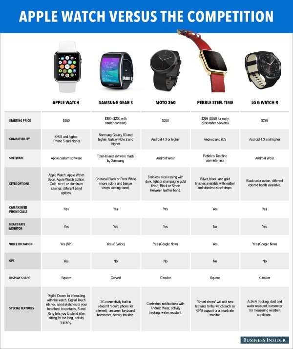 apple watch comparison_02 (1).png